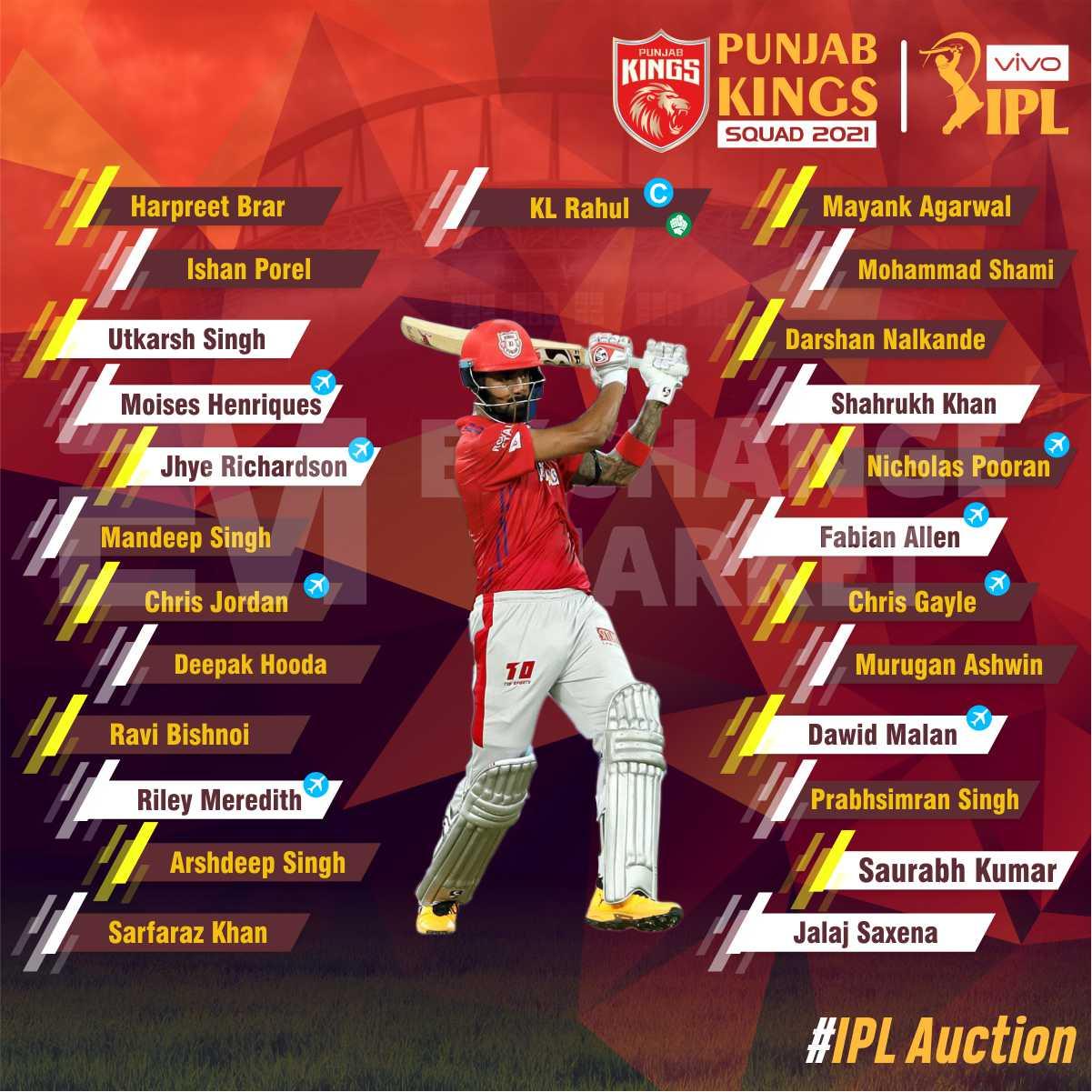 Satsport-Punjab-kings